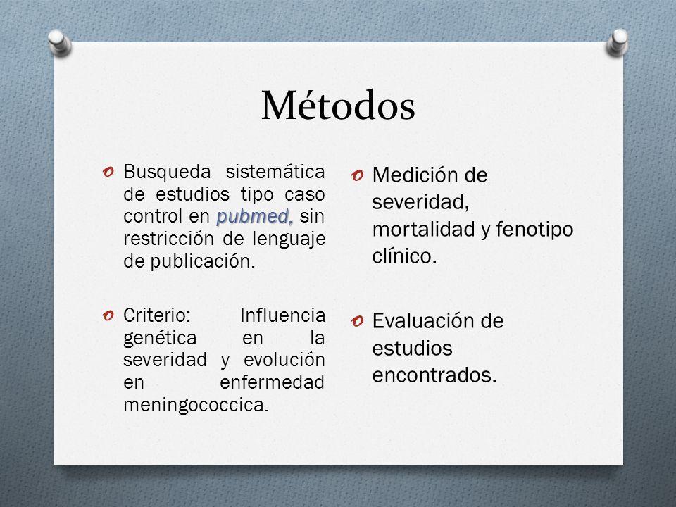 Métodos pubmed, o Busqueda sistemática de estudios tipo caso control en pubmed, sin restricción de lenguaje de publicación. o Criterio: Influencia gen
