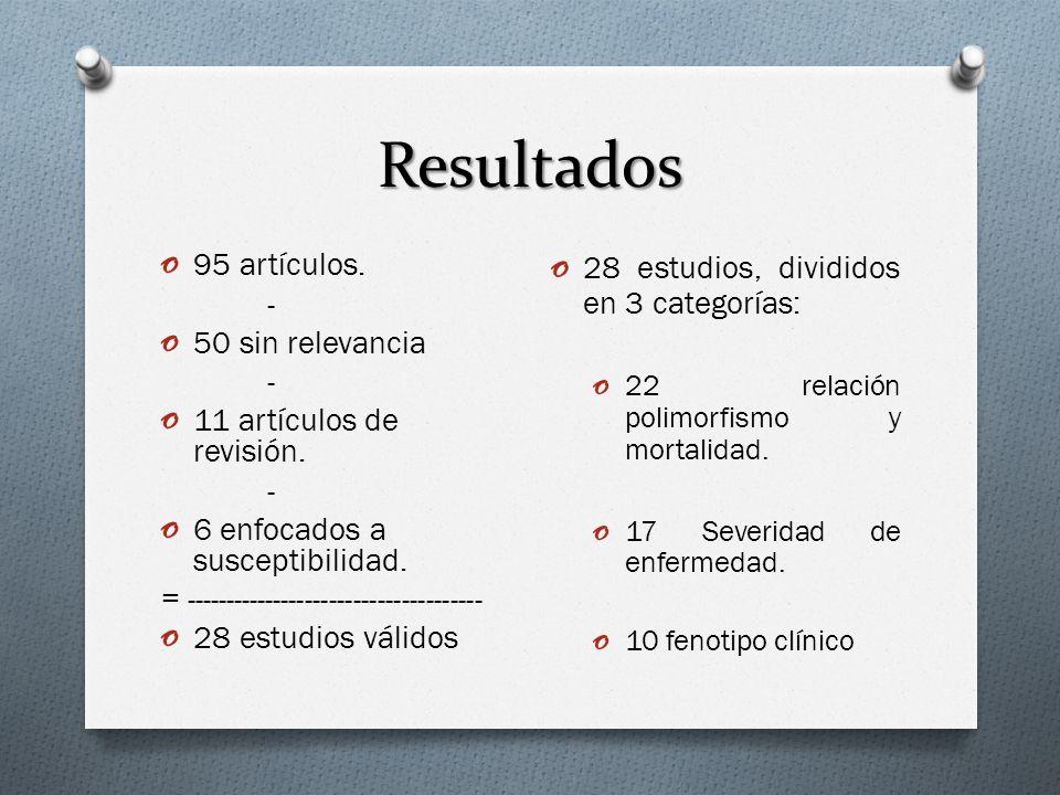 Resultados o 95 artículos. - o 50 sin relevancia - o 11 artículos de revisión.