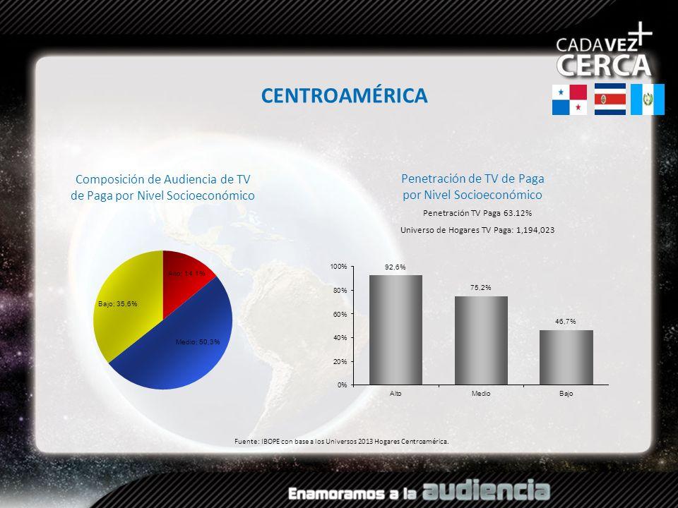Composición de Audiencia de TV de Paga por Nivel Socioeconómico Fuente: IBOPE con base a los Universos 2013 Hogares Centroamérica. CENTROAMÉRICA Penet