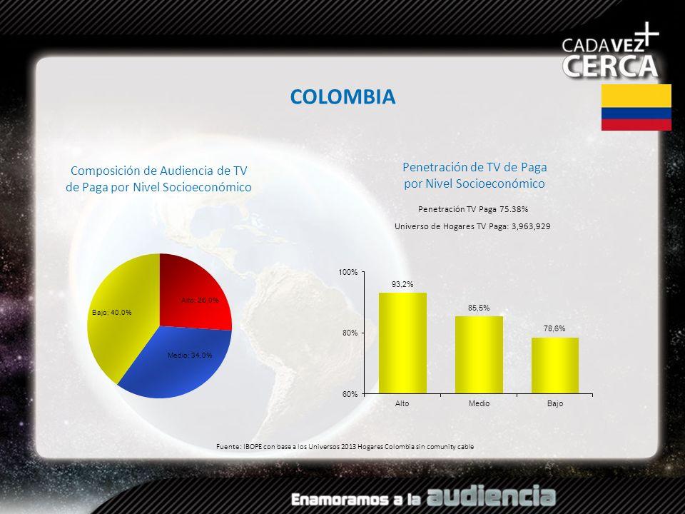Composición de Audiencia de TV de Paga por Nivel Socioeconómico Fuente: IBOPE con base a los Universos 2013 Hogares Colombia sin comunity cable COLOMB