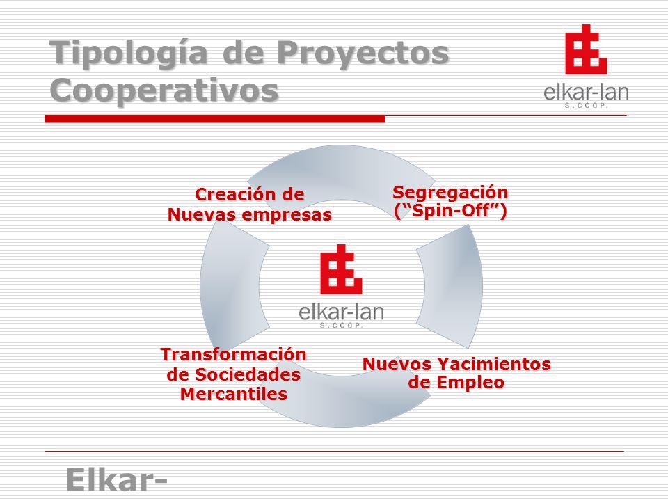 TRANSFORMACIÓN (I) Nuestra ley posibilita la transformación en cooperativas en su artículo 86.