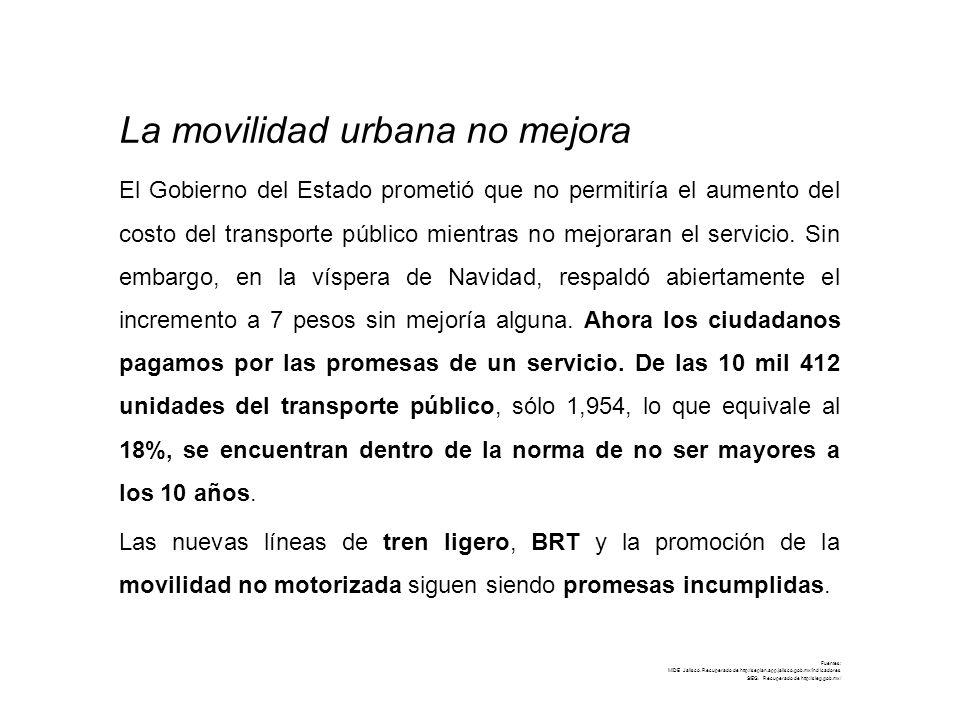 La movilidad urbana no mejora El Gobierno del Estado prometió que no permitiría el aumento del costo del transporte público mientras no mejoraran el servicio.