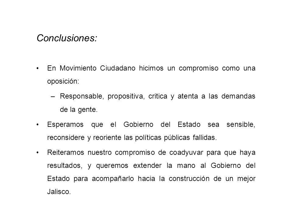 Conclusiones: En Movimiento Ciudadano hicimos un compromiso como una oposición: –Responsable, propositiva, critica y atenta a las demandas de la gente.
