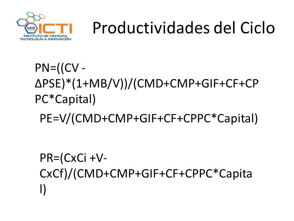 Productividades del Ciclo PN=((CV - ΔPSE)*(1+MB/V))/(CMD+CMP+GIF+CF+CP PC*Capital) PE=V/(CMD+CMP+GIF+CF+CPPC*Capital) PR=(CxCi +V- CxCf)/(CMD+CMP+GIF+CF+CPPC*Capita l)