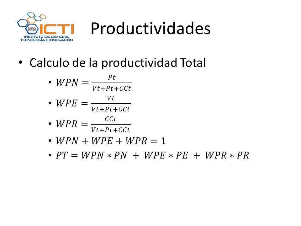 Productividades