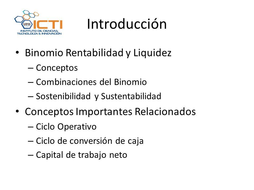 Introducción Binomio Rentabilidad y Liquidez – Conceptos – Combinaciones del Binomio – Sostenibilidad y Sustentabilidad Conceptos Importantes Relacionados – Ciclo Operativo – Ciclo de conversión de caja – Capital de trabajo neto