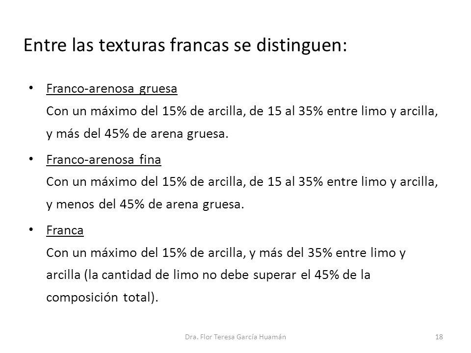 Entre las texturas francas se distinguen: Franco-arenosa gruesa Con un máximo del 15% de arcilla, de 15 al 35% entre limo y arcilla, y más del 45% de
