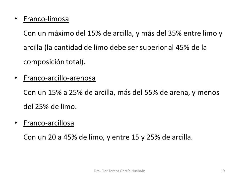 Franco-limosa Con un máximo del 15% de arcilla, y más del 35% entre limo y arcilla (la cantidad de limo debe ser superior al 45% de la composición tot