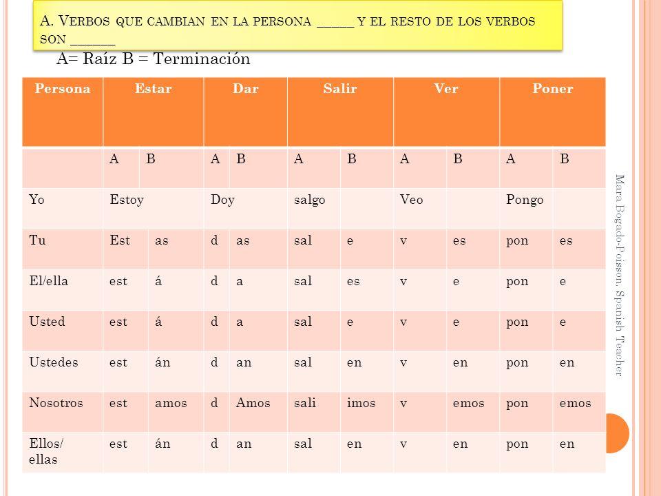 A. V ERBOS QUE CAMBIAN EN LA PERSONA _____ Y EL RESTO DE LOS VERBOS SON ______ Mara Bogado-Poisson. Spanish Teacher PersonaEstarDarSalirVerPoner ABABA