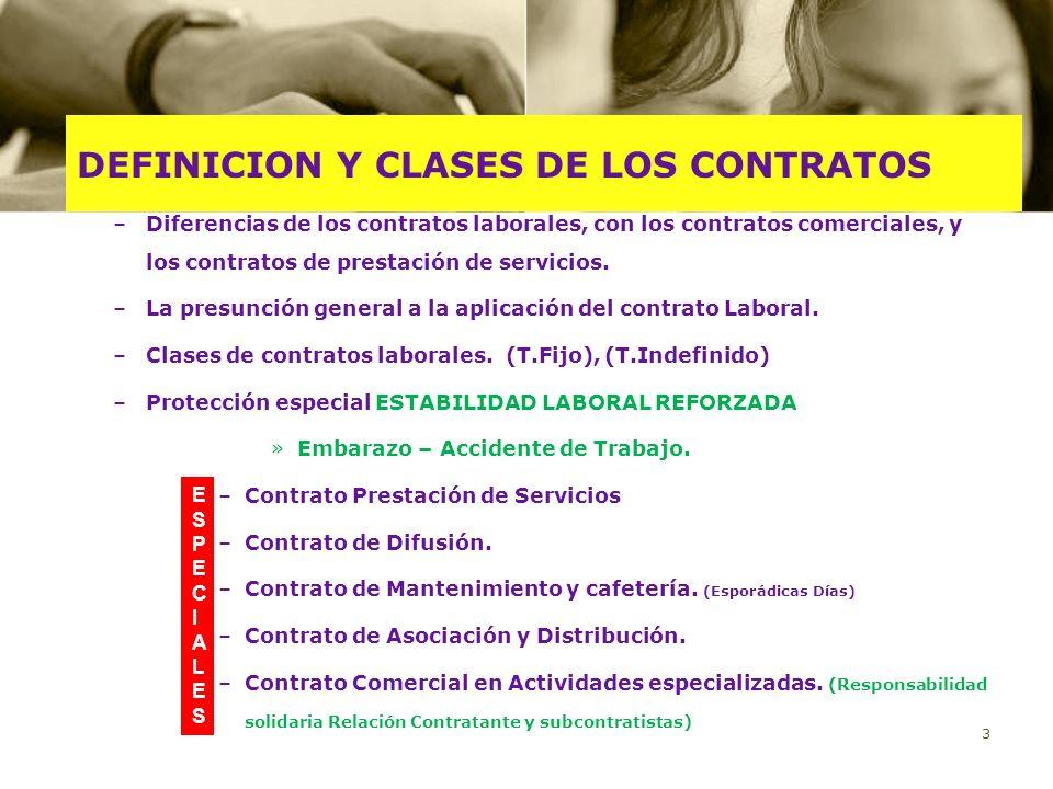 MANUAL CONTRATACION 2011 PRESENTACION –Matrimonio –Efecto S.Trinidad –Responsabilidad Solidaria. MOMENTOS DEL CONTRATO –Al comienzo del contrato. –Dur