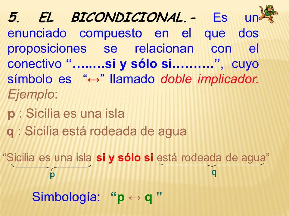 5. EL BICONDICIONAL.- Es un enunciado compuesto en el que dos proposiciones se relacionan con el conectivo …..…si y sólo si………., cuyo símbolo es llama