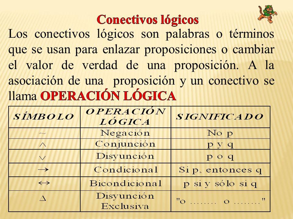 CLASES DE PROPOSICIONES Las proposiciones pueden ser: EJEMPLOS: p: Cincuenta es múltiplo de diez.