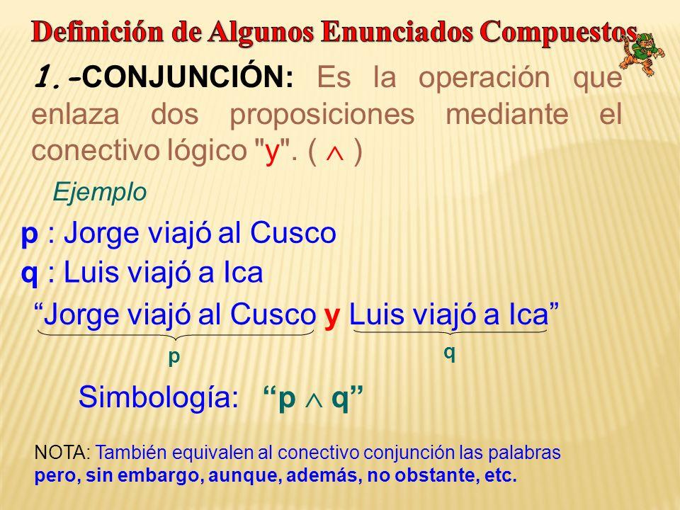 1.- CONJUNCIÓN: Es la operación que enlaza dos proposiciones mediante el conectivo lógico