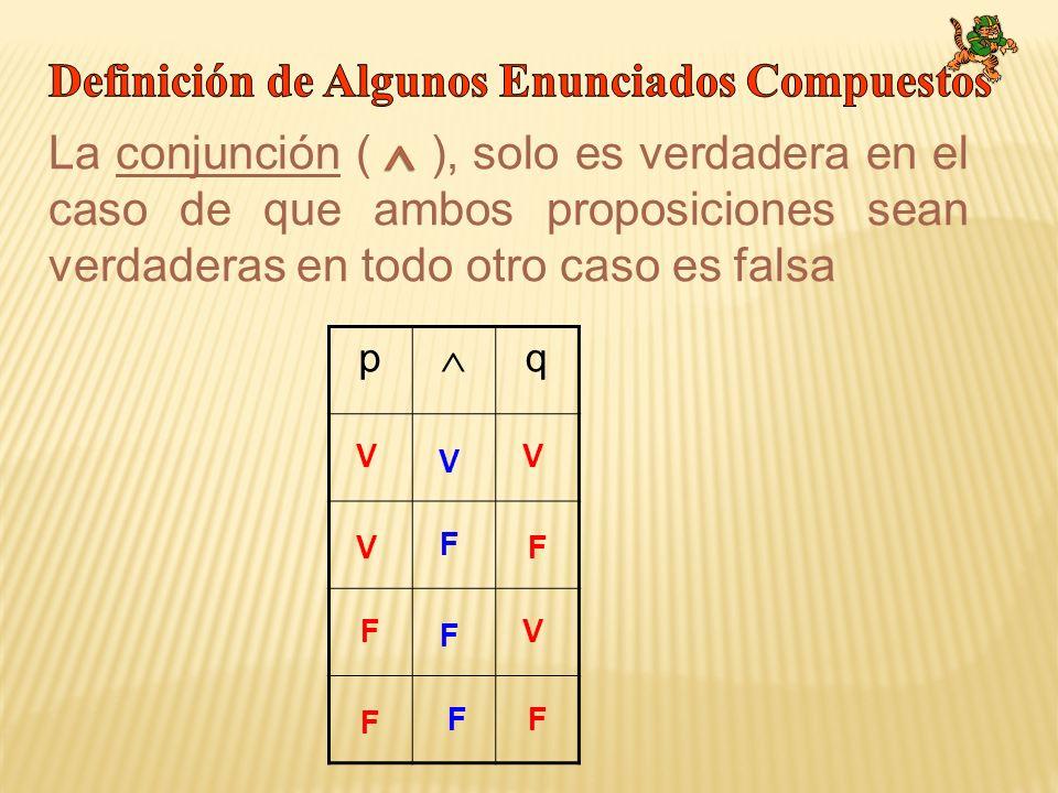 TABLA RESUMEN ConectorValor de verdad Condición V Si ambos tienen igual valor de verdad.