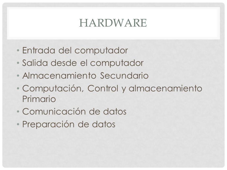 HARDWARE Entrada del computador Salida desde el computador Almacenamiento Secundario Computación, Control y almacenamiento Primario Comunicación de datos Preparación de datos