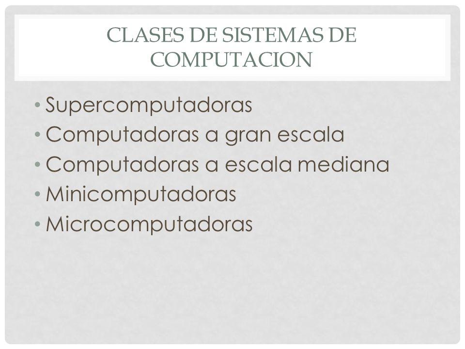 SOFTWARE DE COMPUTADOR Software del Sistema Software de Aplicación