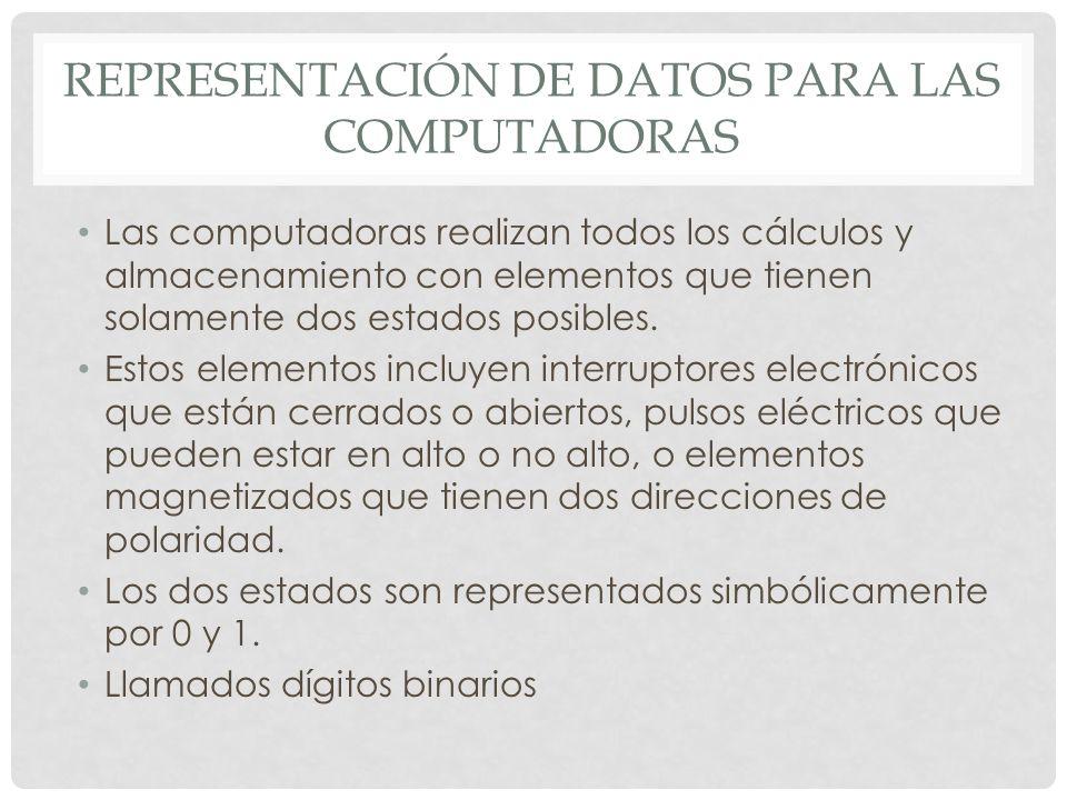 REPRESENTACIÓN DE DATOS PARA LAS COMPUTADORAS Las computadoras realizan todos los cálculos y almacenamiento con elementos que tienen solamente dos estados posibles.