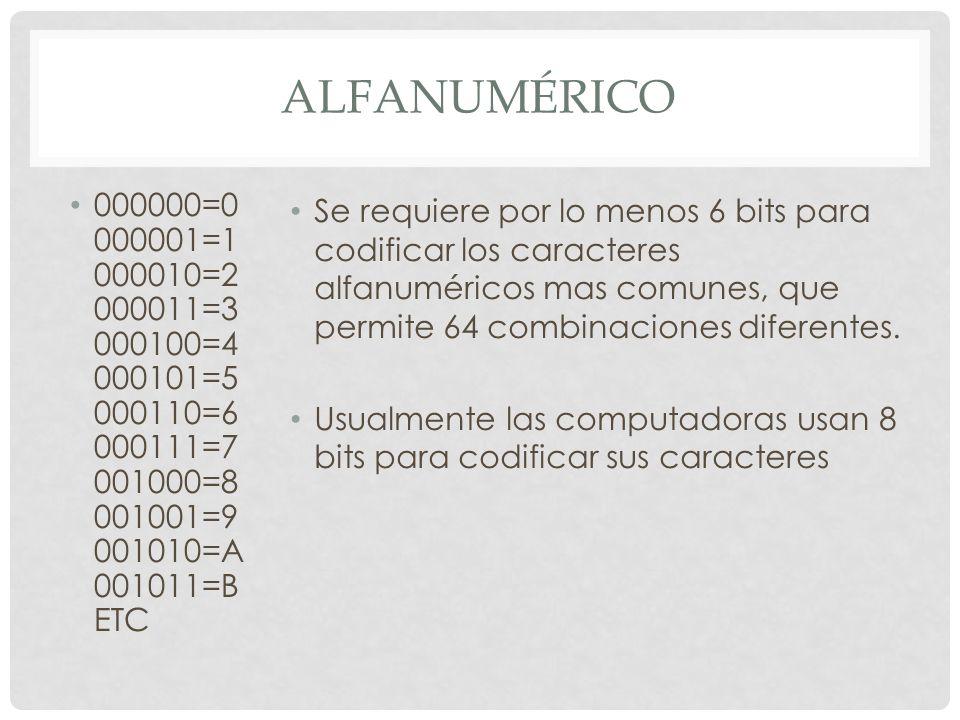 ALFANUMÉRICO 000000=0 000001=1 000010=2 000011=3 000100=4 000101=5 000110=6 000111=7 001000=8 001001=9 001010=A 001011=B ETC Se requiere por lo menos 6 bits para codificar los caracteres alfanuméricos mas comunes, que permite 64 combinaciones diferentes.