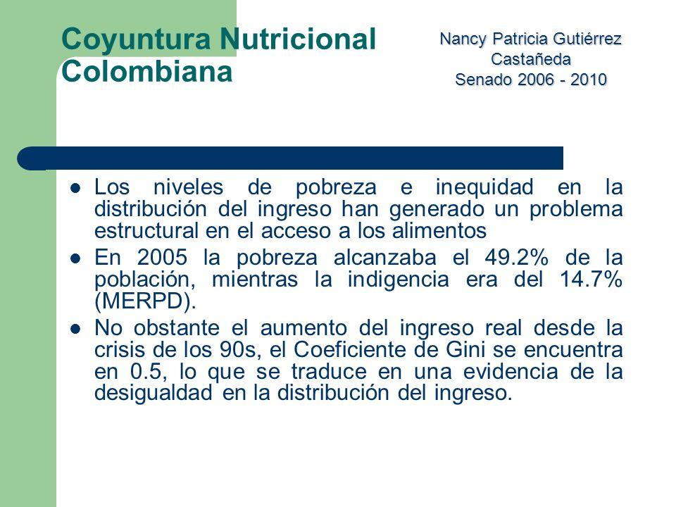 Nancy Patricia Gutiérrez Castañeda Senado 2006 - 2010 Los niveles de pobreza e inequidad en la distribución del ingreso han generado un problema estru