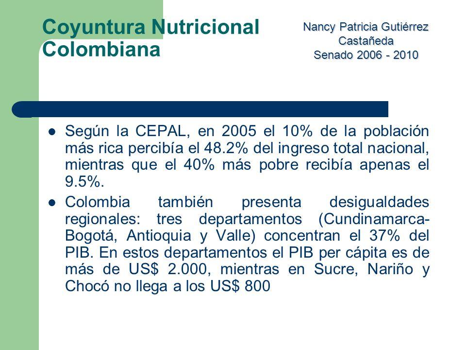 Nancy Patricia Gutiérrez Castañeda Senado 2006 - 2010 Según la CEPAL, en 2005 el 10% de la población más rica percibía el 48.2% del ingreso total naci