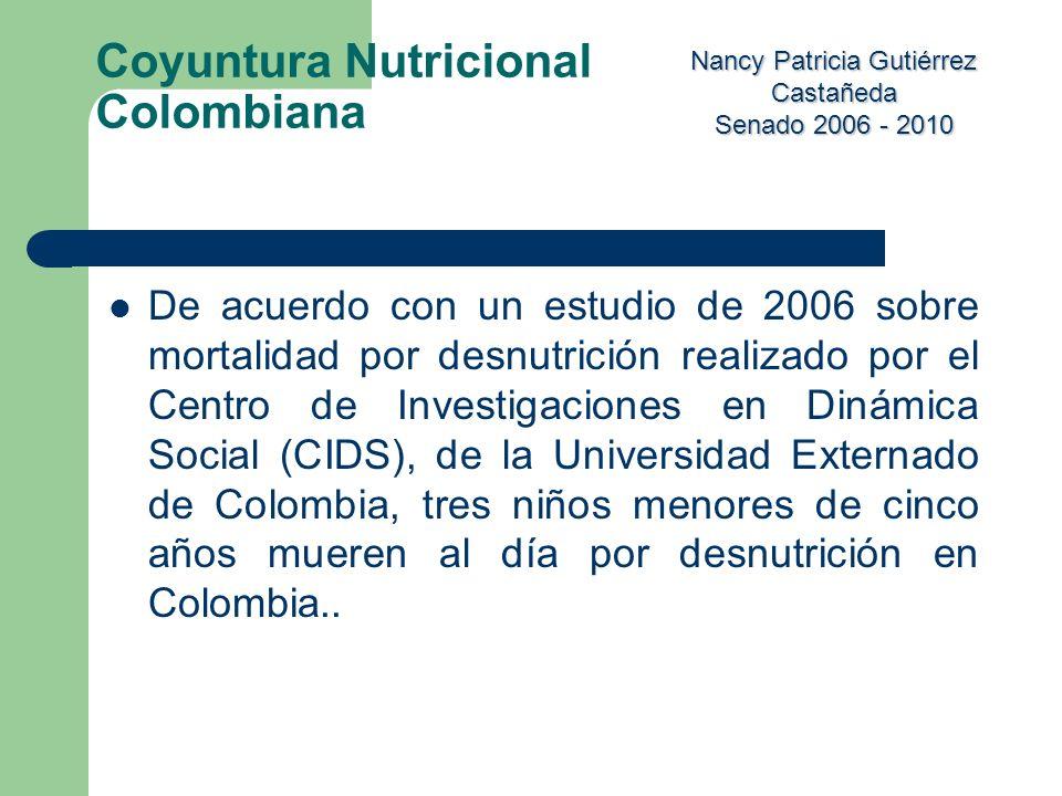 Nancy Patricia Gutiérrez Castañeda Senado 2006 - 2010 De acuerdo con un estudio de 2006 sobre mortalidad por desnutrición realizado por el Centro de I