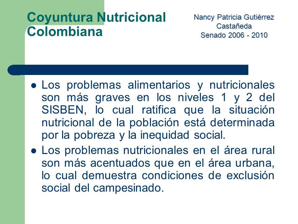 Nancy Patricia Gutiérrez Castañeda Senado 2006 - 2010 Los problemas alimentarios y nutricionales son más graves en los niveles 1 y 2 del SISBEN, lo cu
