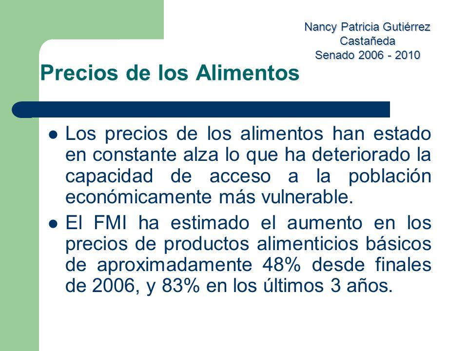 Nancy Patricia Gutiérrez Castañeda Senado 2006 - 2010 Los precios de los alimentos han estado en constante alza lo que ha deteriorado la capacidad de