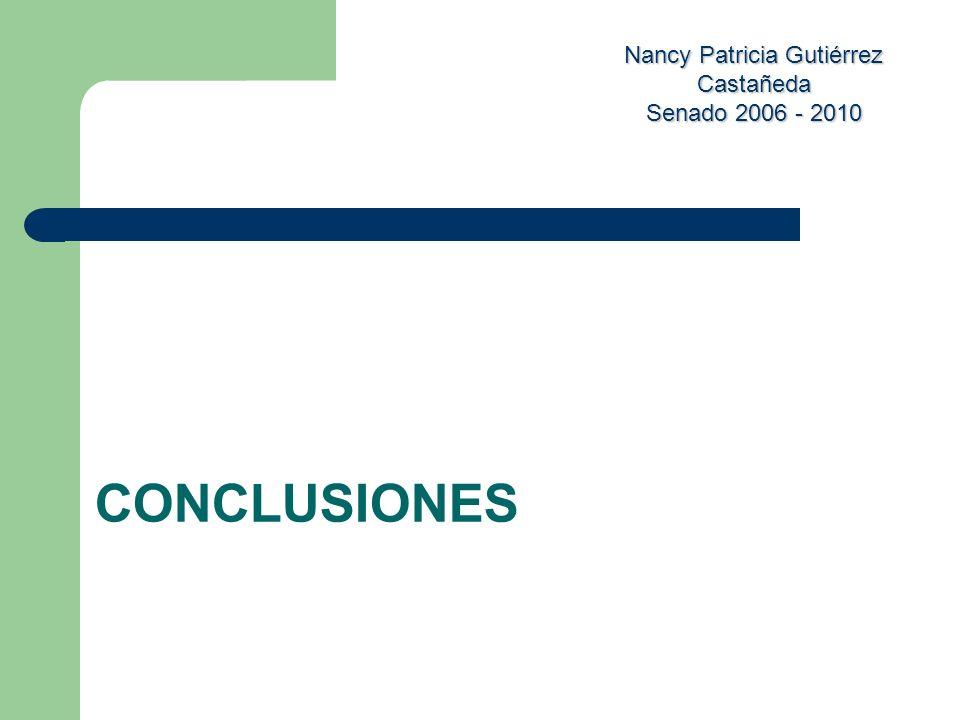 Nancy Patricia Gutiérrez Castañeda Senado 2006 - 2010 CONCLUSIONES