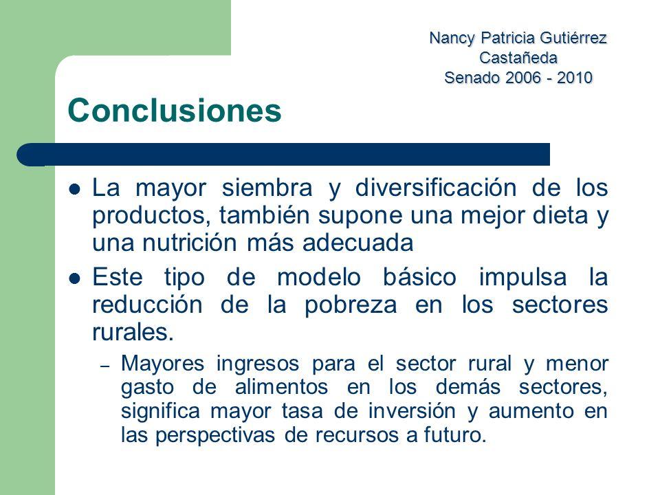 Nancy Patricia Gutiérrez Castañeda Senado 2006 - 2010 Conclusiones La mayor siembra y diversificación de los productos, también supone una mejor dieta