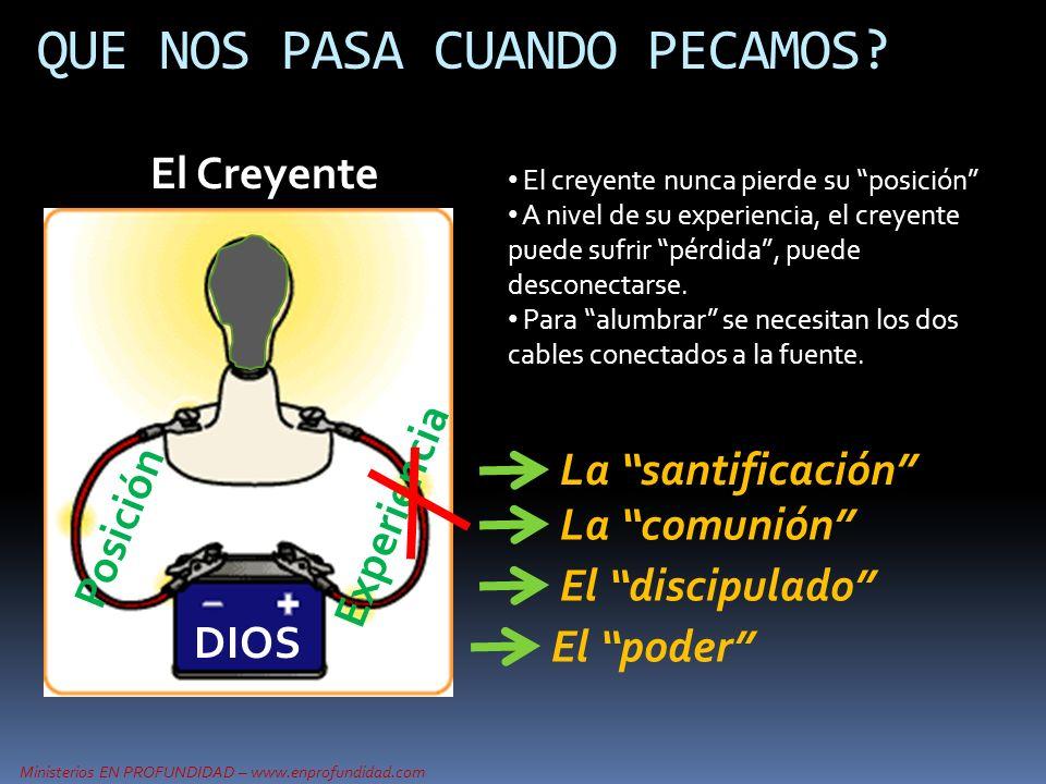 Ministerios EN PROFUNDIDAD – www.enprofundidad.com QUE NOS PASA CUANDO PECAMOS? DIOS Posición Experiencia El Creyente El creyente nunca pierde su posi
