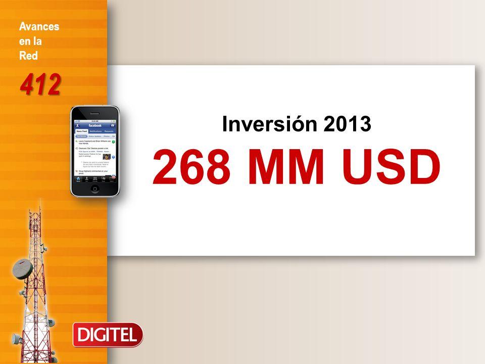 Inversión 2013 268 MM USD Avances en la Red 412