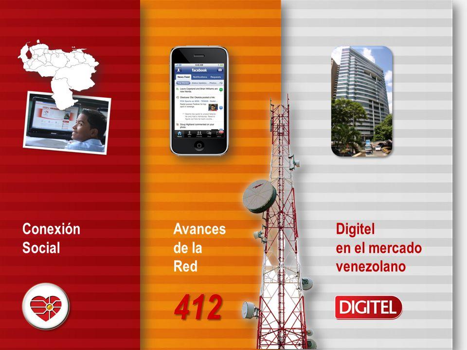 Digitel en el mercado venezolano