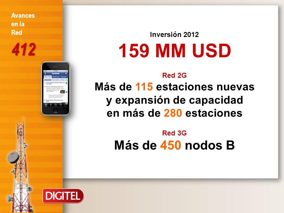 Inversión 2012 159 MM USD Red 2G Más de 115 estaciones nuevas y expansión de capacidad en más de 280 estaciones Red 3G Más de 450 nodos B Avances en l