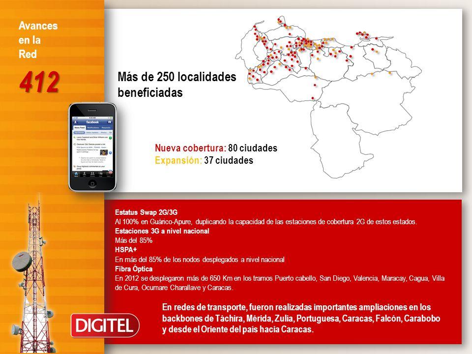 Estatus Swap 2G/3G Al 100% en Guárico-Apure, duplicando la capacidad de las estaciones de cobertura 2G de estos estados. Estaciones 3G a nivel naciona