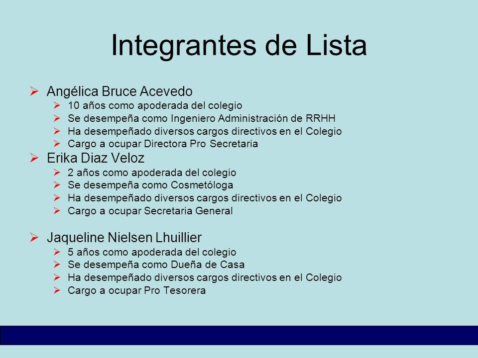 Integrantes de Lista Angélica Bruce Acevedo 10 años como apoderada del colegio Se desempeña como Ingeniero Administración de RRHH Ha desempeñado diver
