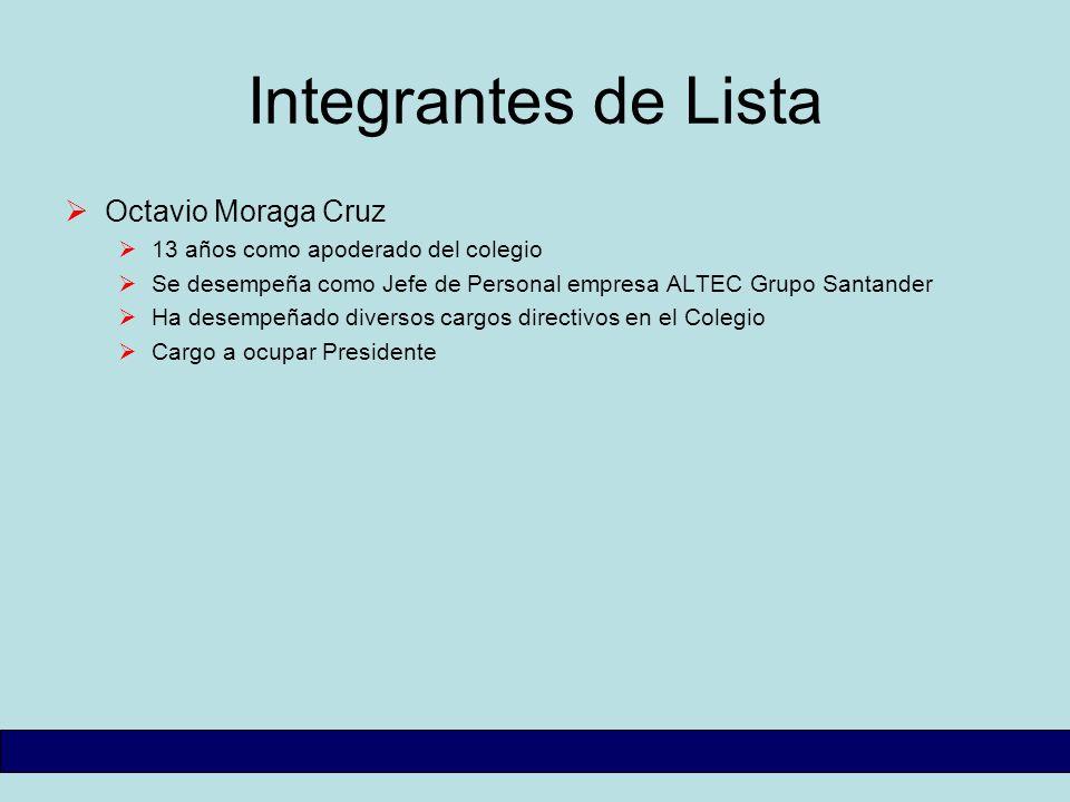 Integrantes de Lista Octavio Moraga Cruz 13 años como apoderado del colegio Se desempeña como Jefe de Personal empresa ALTEC Grupo Santander Ha desemp