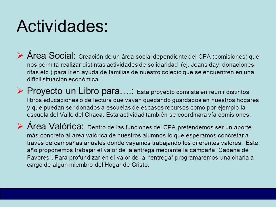 Actividades: Área Social: Creación de un área social dependiente del CPA (comisiones) que nos permita realizar distintas actividades de solidaridad (e