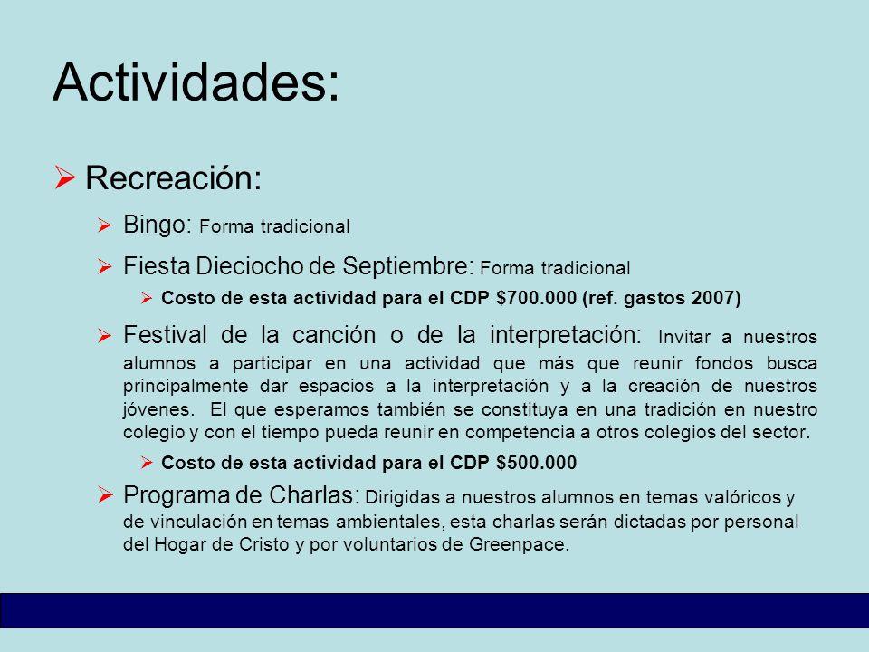 Actividades: Recreación: Bingo: Forma tradicional Fiesta Dieciocho de Septiembre: Forma tradicional Costo de esta actividad para el CDP $700.000 (ref.