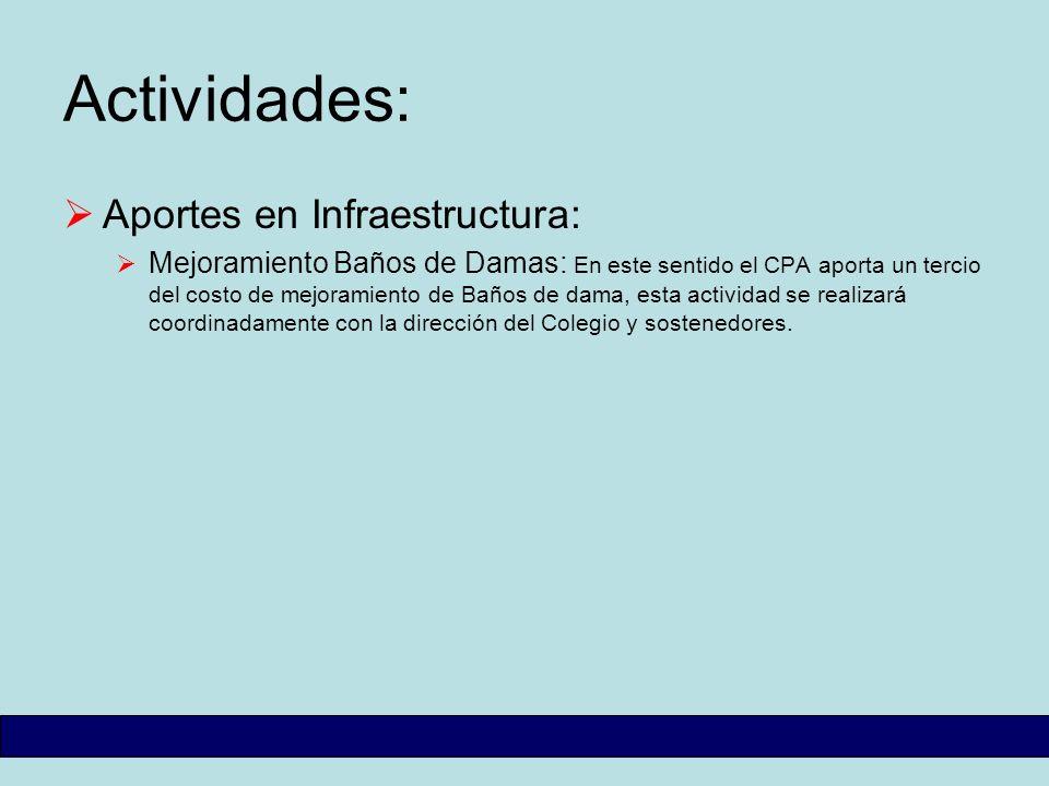 Actividades: Aportes en Infraestructura: Mejoramiento Baños de Damas: En este sentido el CPA aporta un tercio del costo de mejoramiento de Baños de da