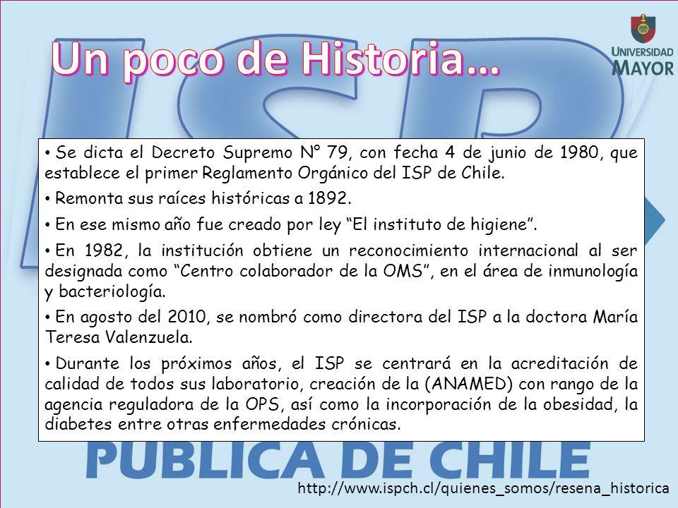 Se dicta el Decreto Supremo N° 79, con fecha 4 de junio de 1980, que establece el primer Reglamento Orgánico del ISP de Chile.