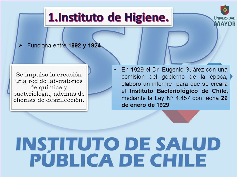 Funciona entre 1892 y 1924 Se impulsó la creación una red de laboratorios de química y bacteriología, además de oficinas de desinfección.