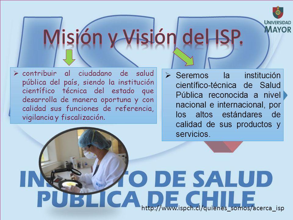 contribuir al ciudadano de salud pública del país, siendo la institución científico técnica del estado que desarrolla de manera oportuna y con calidad sus funciones de referencia, vigilancia y fiscalización.