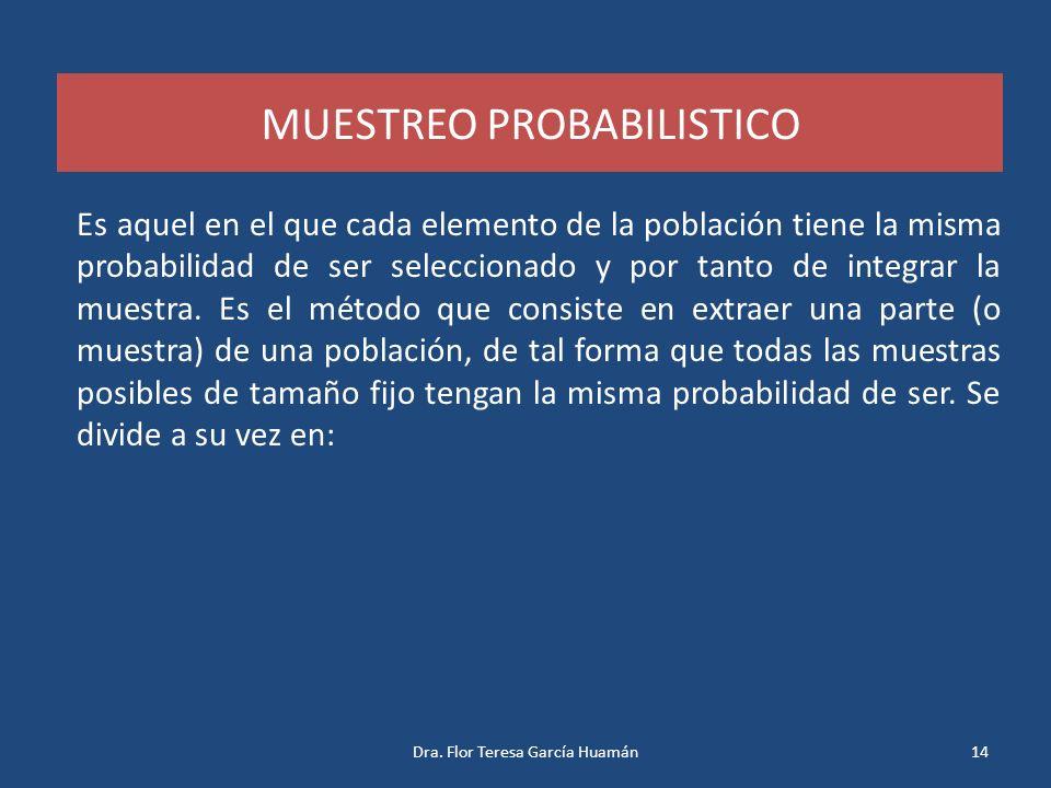 MUESTREO PROBABILISTICO Es aquel en el que cada elemento de la población tiene la misma probabilidad de ser seleccionado y por tanto de integrar la mu