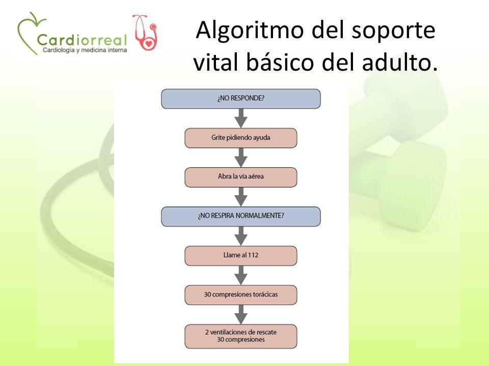 Practica deporte con SEGURIDAD Algoritmo del soporte vital básico del adulto.