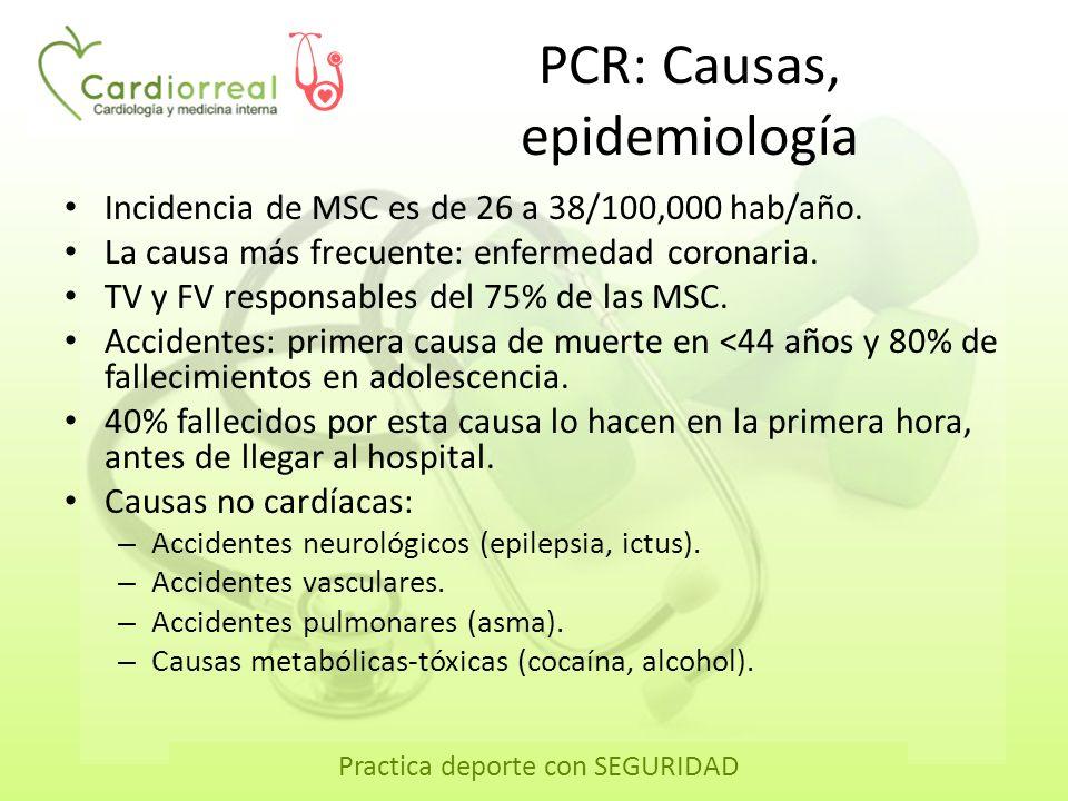 Practica deporte con SEGURIDAD PCR: Causas, epidemiología Incidencia de MSC es de 26 a 38/100,000 hab/año. La causa más frecuente: enfermedad coronari