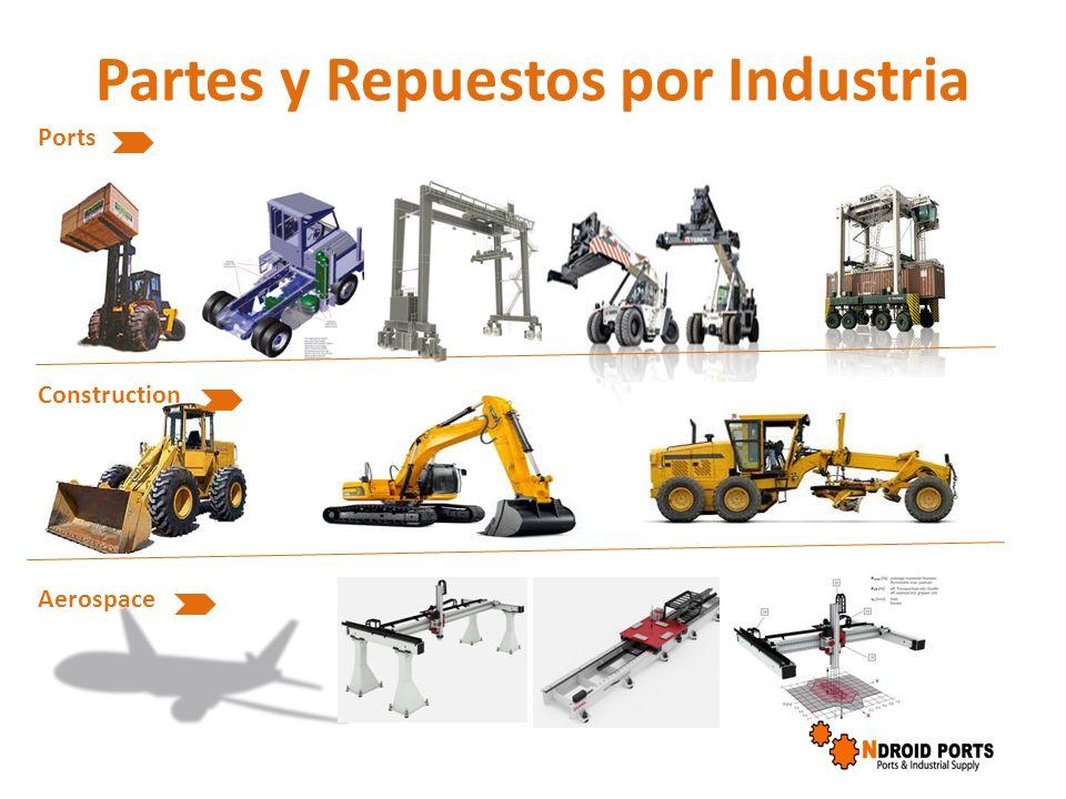Partes y Repuestos por Industria Ports Construction Aerospace