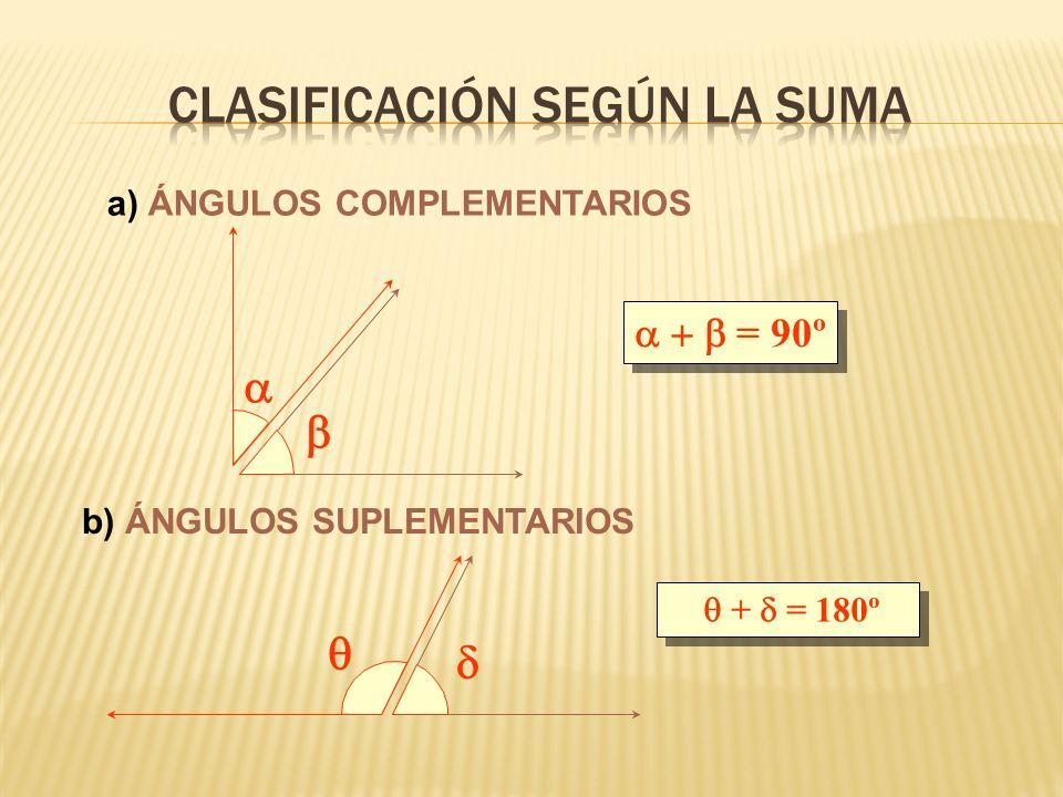 = 90º + = 180º a) ÁNGULOS COMPLEMENTARIOS b) ÁNGULOS SUPLEMENTARIOS