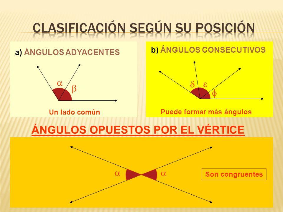 a) ÁNGULOS ADYACENTES b) ÁNGULOS CONSECUTIVOS ÁNGULOS OPUESTOS POR EL VÉRTICE Son congruentes Puede formar más ángulos Un lado común