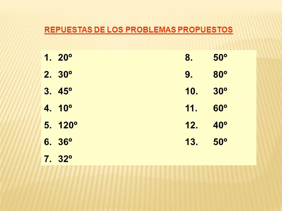 REPUESTAS DE LOS PROBLEMAS PROPUESTOS 1.20º8.50º 2.30º9.80º 3.45º10.30º 4.10º11.60º 5.120º12.40º 6.36º13.50º 7.32º