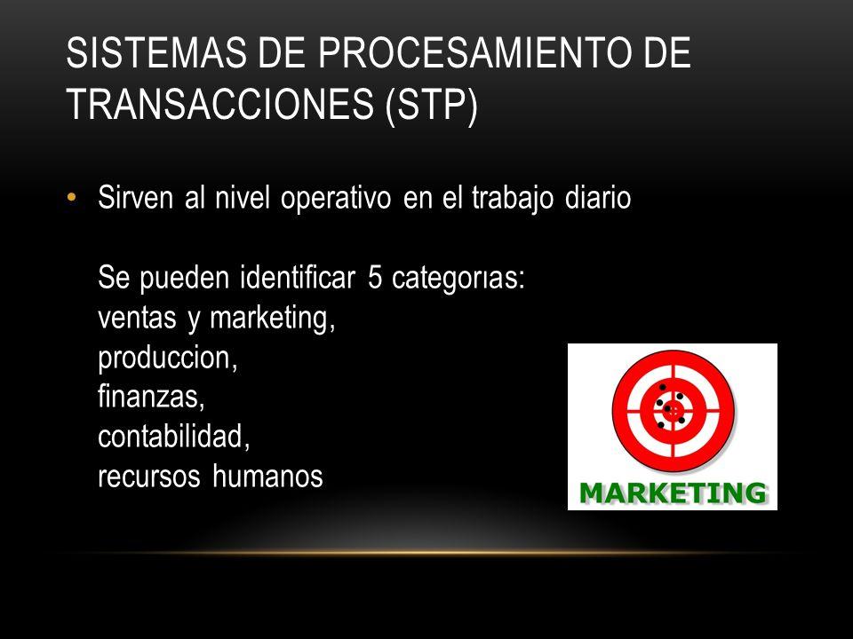 SISTEMAS DE PROCESAMIENTO DE TRANSACCIONES (STP) Sirven al nivel operativo en el trabajo diario Se pueden identicar 5 categorıas: ventas y marketing,